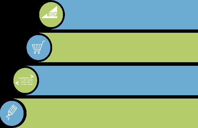 bigcomm-develo-service