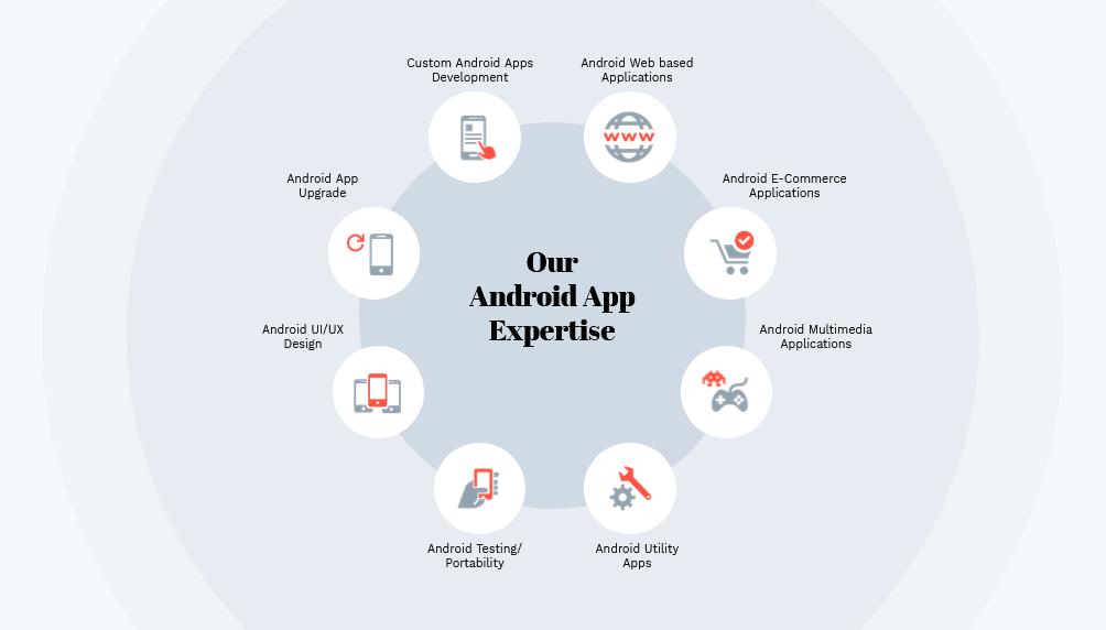 screenshot_2021-03-06-android-app-development-android-app-developers–moveo-apps3