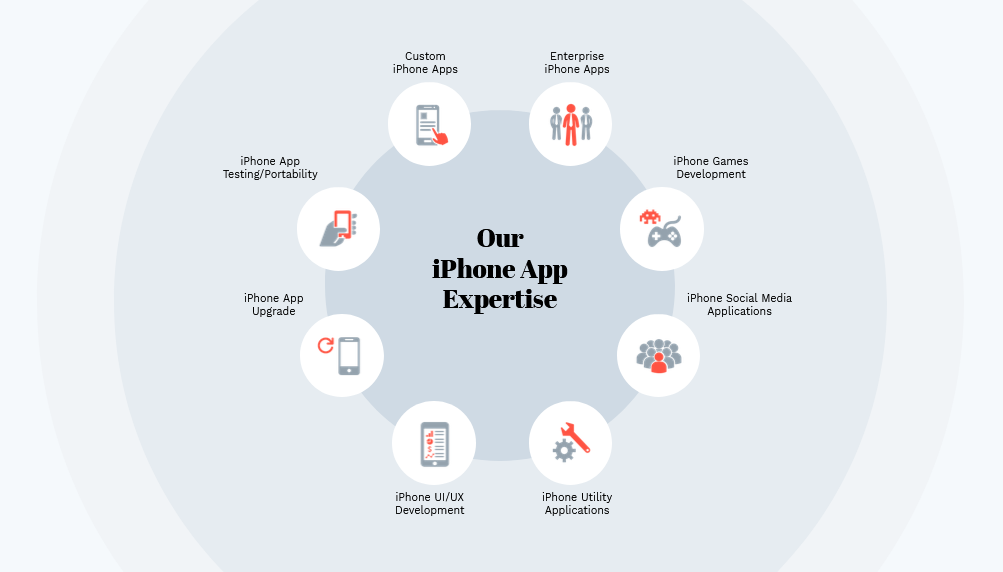 screenshot_2021-03-06-iphone-app-development-iphone-app-developers–moveo-apps5